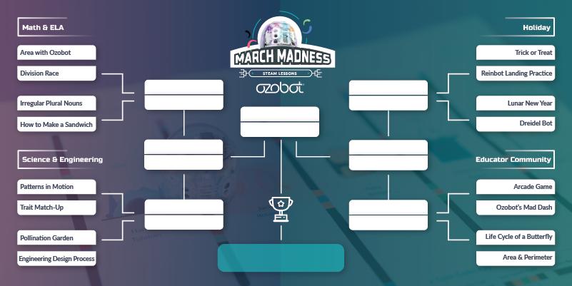 Ozobot-Mach-Madness-Bracket-W1-800x400